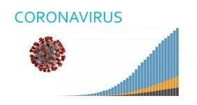 Coronavirus: l'andamento giorno per giorno